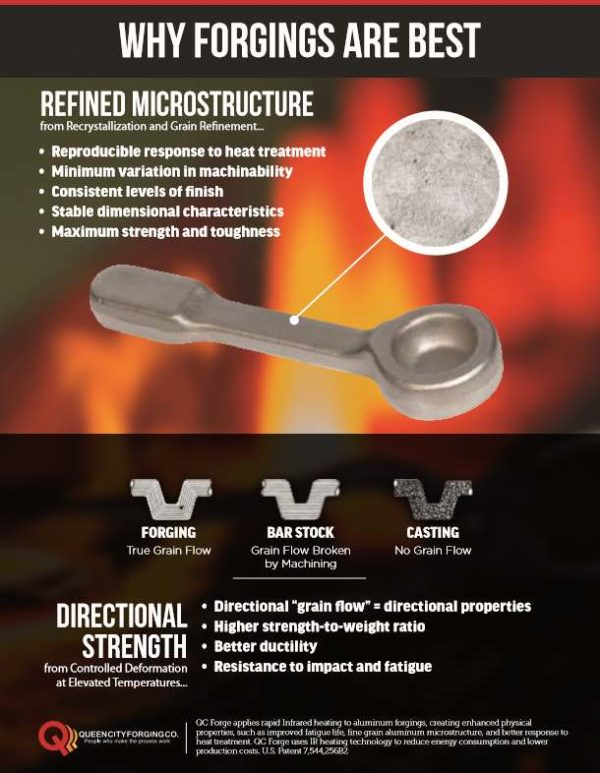 Why Forgings are Best Infographic