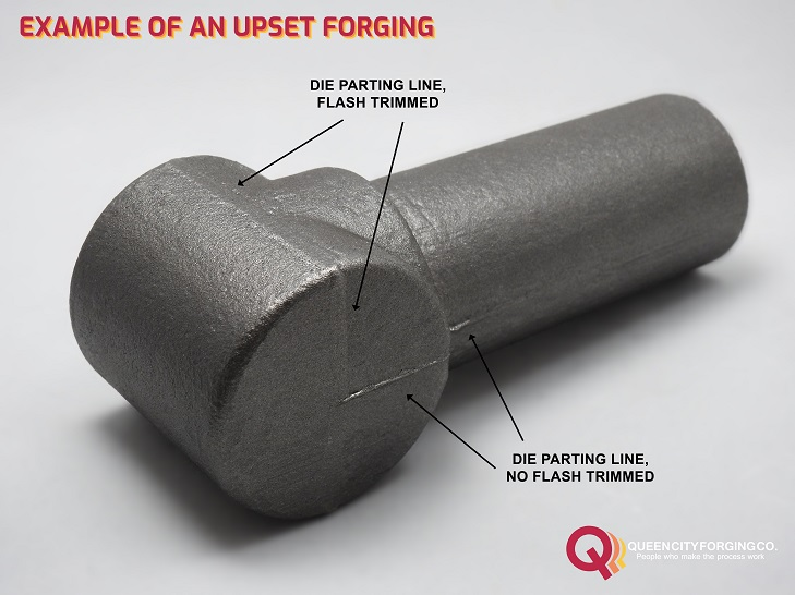 Example Of An Upset Forging