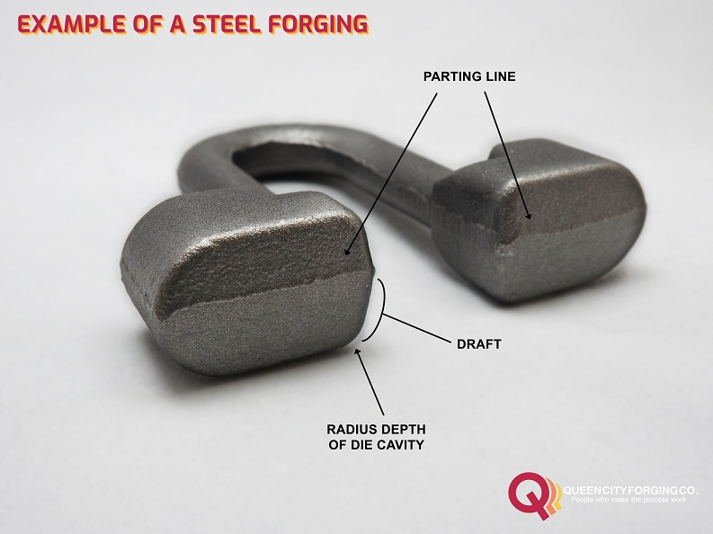 Example Of Steel Forging